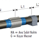 Axial Expansion Joint Applications