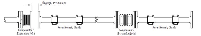 kompansatörlerde montaj ve öngergi